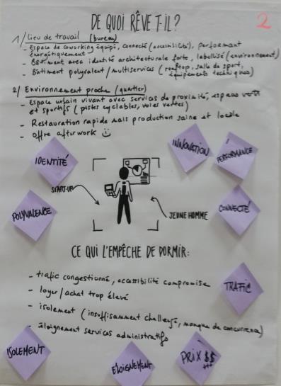 AMO pour l'organisation d'un appel à manifestation  d'intérêt sur le devenir des Tours Nuages – Emile Aillaud à  Nanterre (92)