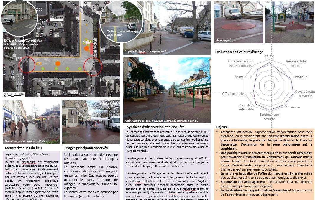 Aménagement du centre-ville et du cœur historique de Saint-Lô