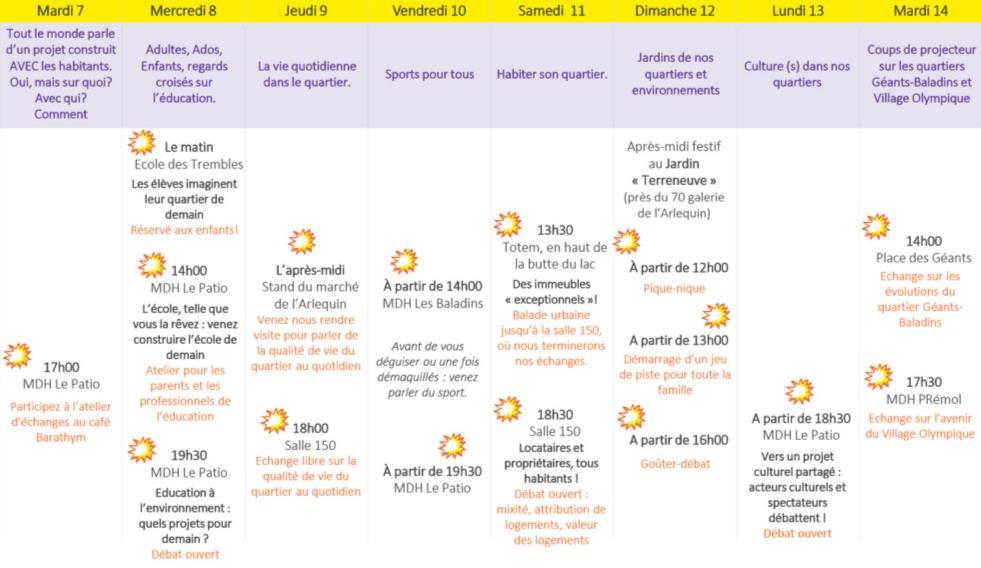 Villeneuve-Village Olympique : la co-production habitante dans le cadre du NPNRU